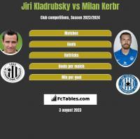 Jiri Kladrubsky vs Milan Kerbr h2h player stats