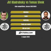 Jiri Kladrubsky vs Tomas Sivok h2h player stats