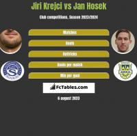 Jiri Krejci vs Jan Hosek h2h player stats
