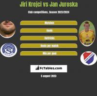 Jiri Krejci vs Jan Juroska h2h player stats