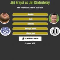 Jiri Krejci vs Jiri Kladrubsky h2h player stats