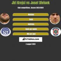Jiri Krejci vs Josef Divisek h2h player stats