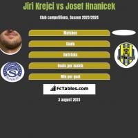 Jiri Krejci vs Josef Hnanicek h2h player stats