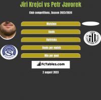 Jiri Krejci vs Petr Javorek h2h player stats