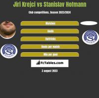 Jiri Krejci vs Stanislav Hofmann h2h player stats