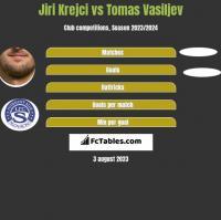 Jiri Krejci vs Tomas Vasiljev h2h player stats