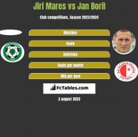 Jiri Mares vs Jan Boril h2h player stats
