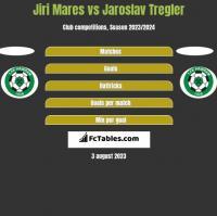 Jiri Mares vs Jaroslav Tregler h2h player stats