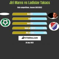 Jiri Mares vs Ladislav Takacs h2h player stats