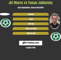 Jiri Mares vs Tomas Jablonsky h2h player stats