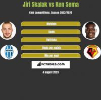 Jiri Skalak vs Ken Sema h2h player stats