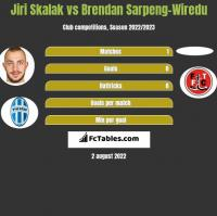 Jiri Skalak vs Brendan Sarpeng-Wiredu h2h player stats