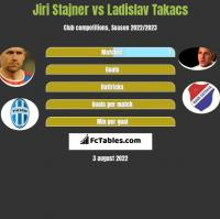 Jiri Stajner vs Ladislav Takacs h2h player stats