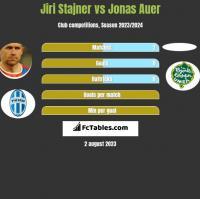 Jiri Stajner vs Jonas Auer h2h player stats