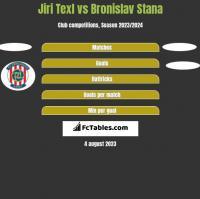 Jiri Texl vs Bronislav Stana h2h player stats