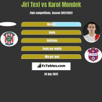 Jiri Texl vs Karol Mondek h2h player stats