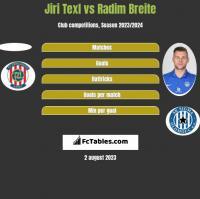 Jiri Texl vs Radim Breite h2h player stats