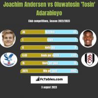 Joachim Andersen vs Oluwatosin 'Tosin' Adarabioyo h2h player stats