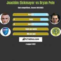 Joachim Eickmayer vs Bryan Pele h2h player stats