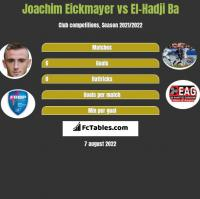 Joachim Eickmayer vs El-Hadji Ba h2h player stats