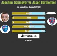 Joachim Eickmayer vs Jason Berthomier h2h player stats