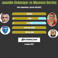 Joachim Eickmayer vs Maxence Derrien h2h player stats