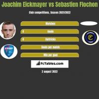 Joachim Eickmayer vs Sebastien Flochon h2h player stats