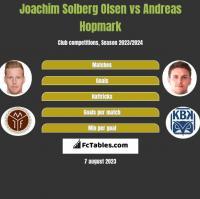 Joachim Solberg Olsen vs Andreas Hopmark h2h player stats