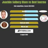Joachim Solberg Olsen vs Bent Soermo h2h player stats