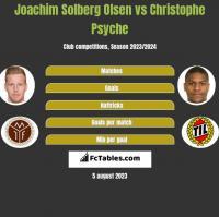 Joachim Solberg Olsen vs Christophe Psyche h2h player stats
