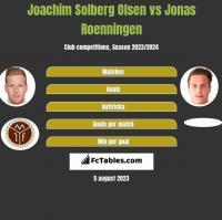 Joachim Solberg Olsen vs Jonas Roenningen h2h player stats
