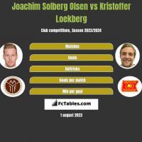 Joachim Solberg Olsen vs Kristoffer Loekberg h2h player stats