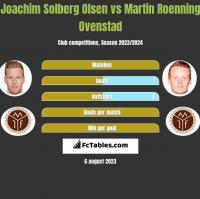 Joachim Solberg Olsen vs Martin Roenning Ovenstad h2h player stats