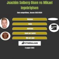 Joachim Solberg Olsen vs Mikael Ingebrigtsen h2h player stats