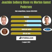 Joachim Solberg Olsen vs Morten Gamst Pedersen h2h player stats