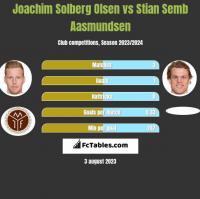 Joachim Solberg Olsen vs Stian Semb Aasmundsen h2h player stats