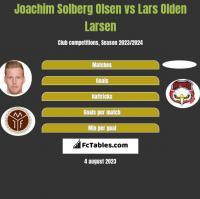 Joachim Solberg Olsen vs Lars Olden Larsen h2h player stats