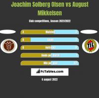 Joachim Solberg Olsen vs August Mikkelsen h2h player stats