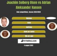 Joachim Solberg Olsen vs Adrian Aleksander Hansen h2h player stats