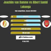 Joachim van Damme vs Albert Sambi Lokonga h2h player stats