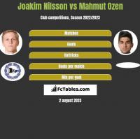 Joakim Nilsson vs Mahmut Ozen h2h player stats