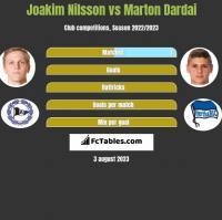 Joakim Nilsson vs Marton Dardai h2h player stats