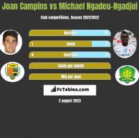 Joan Campins vs Michael Ngadeu-Ngadjui h2h player stats