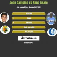 Joan Campins vs Nana Asare h2h player stats