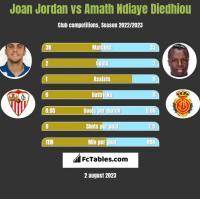 Joan Jordan vs Amath Ndiaye Diedhiou h2h player stats