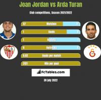 Joan Jordan vs Arda Turan h2h player stats