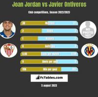 Joan Jordan vs Javier Ontiveros h2h player stats