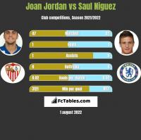 Joan Jordan vs Saul Niguez h2h player stats