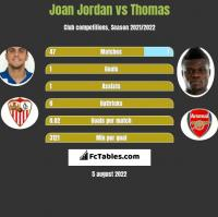 Joan Jordan vs Thomas h2h player stats