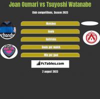 Joan Oumari vs Tsuyoshi Watanabe h2h player stats